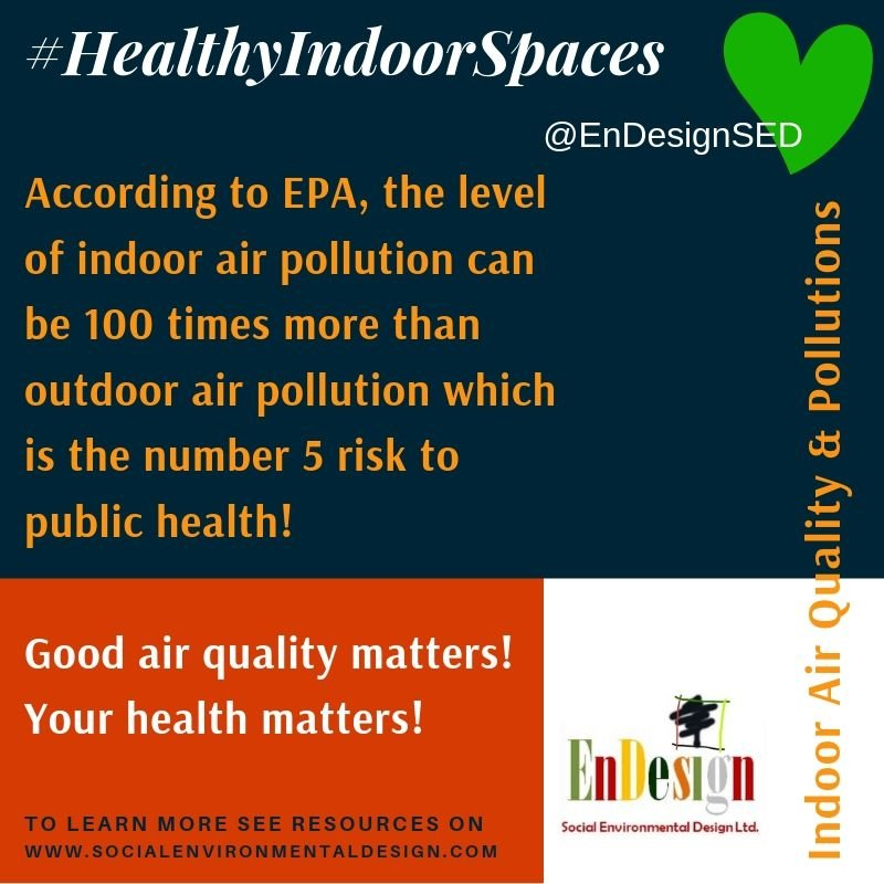 Indoor quality and pollutions